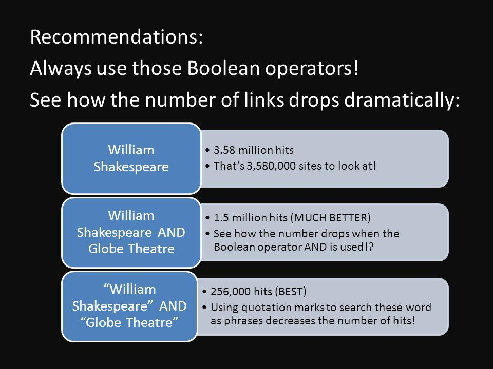 Recommendations: Always use those Boolean operators.