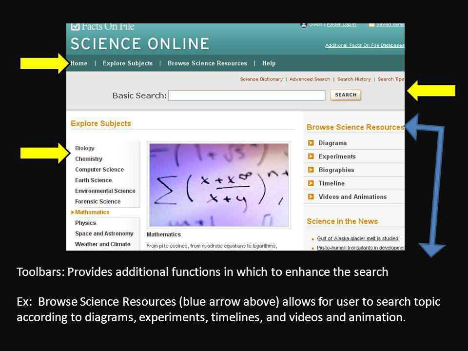 Toolbars: Provides additional functions in which to enhance the search Ex: Browse Science Resources (blue arrow above) allows for user to search topic according to diagrams, experiments, timelines, and videos and animation.