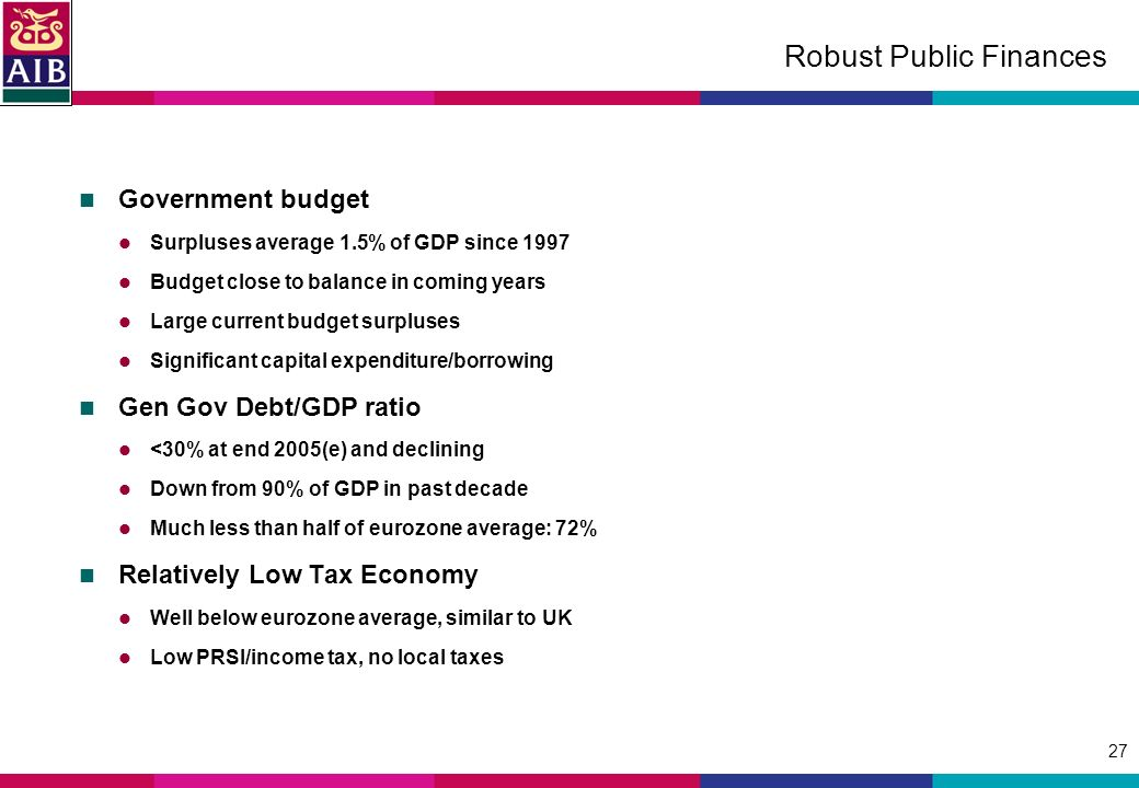 27 Robust Public Finances Government budget Surpluses average 1.5% of GDP since 1997 Budget close to balance in coming years Large current budget surpluses Significant capital expenditure/borrowing Gen Gov Debt/GDP ratio <30% at end 2005(e) and declining Down from 90% of GDP in past decade Much less than half of eurozone average: 72% Relatively Low Tax Economy Well below eurozone average, similar to UK Low PRSI/income tax, no local taxes