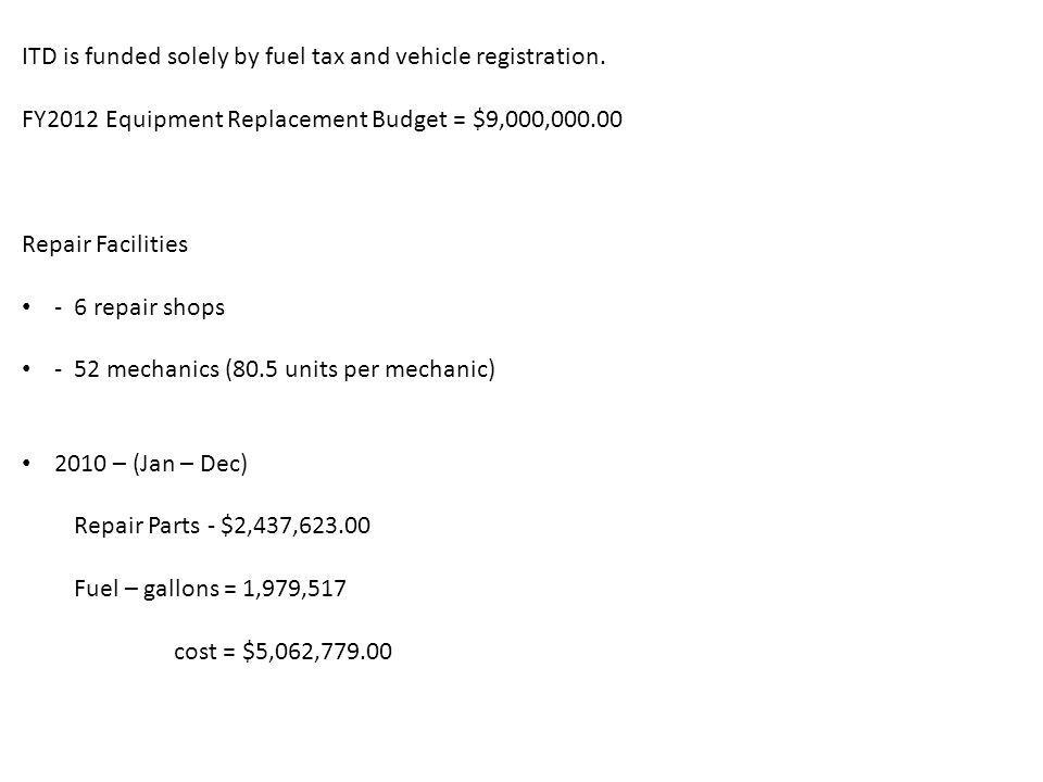 ITD is funded solely by fuel tax and vehicle registration.