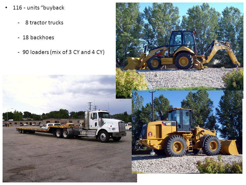 116 - units buyback - 8 tractor trucks - 18 backhoes - 90 loaders (mix of 3 CY and 4 CY)