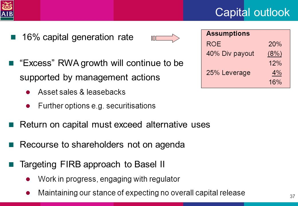37 Capital outlook 16% capital generation rate Excess RWA growth will continue to be supported by management actions Asset sales & leasebacks Further options e.g.