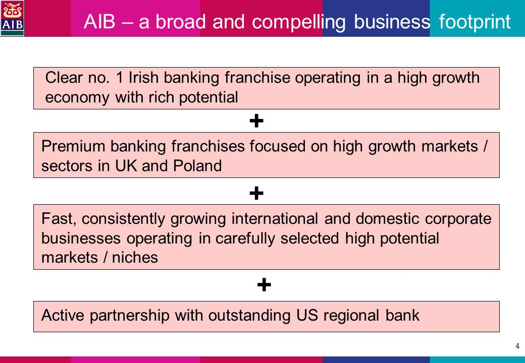 4 AIB – a broad and compelling business footprint Clear no.