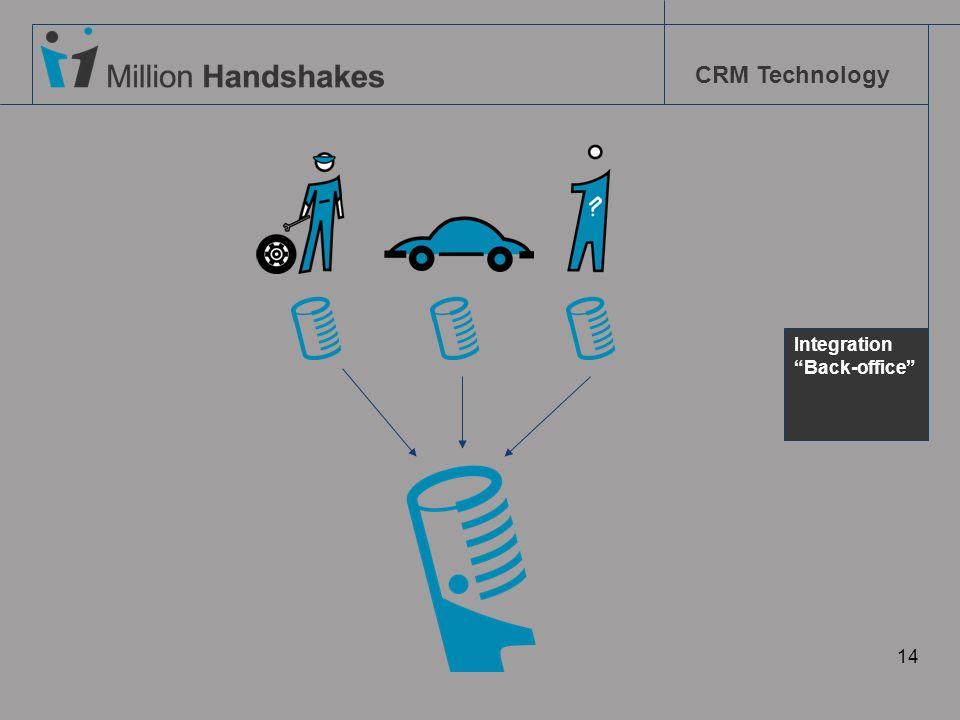 CRM Technology 14 Integration Back-office
