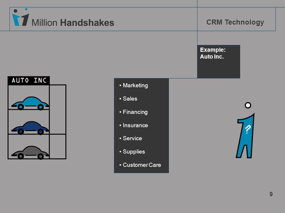 CRM Technology 9 Example: Auto Inc. Marketing Sales Financing Insurance Service Supplies Customer Care