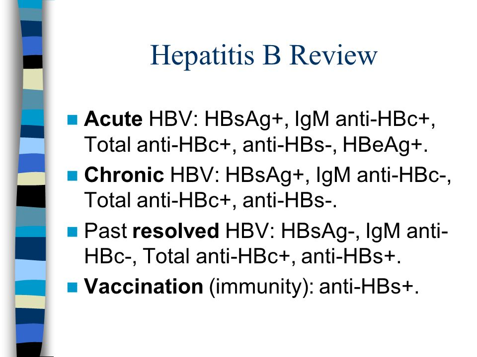 Hepatitis B Review Acute HBV: HBsAg+, IgM anti-HBc+, Total anti-HBc+, anti-HBs-, HBeAg+. Chronic HBV: HBsAg+, IgM anti-HBc-, Total anti-HBc+, anti-HBs