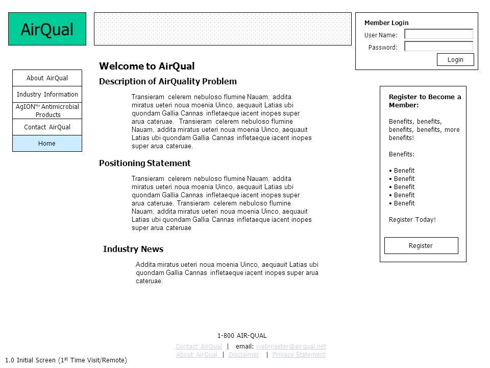 2.10.1 Strategic Partner Detail Strategic Partner – A.K.