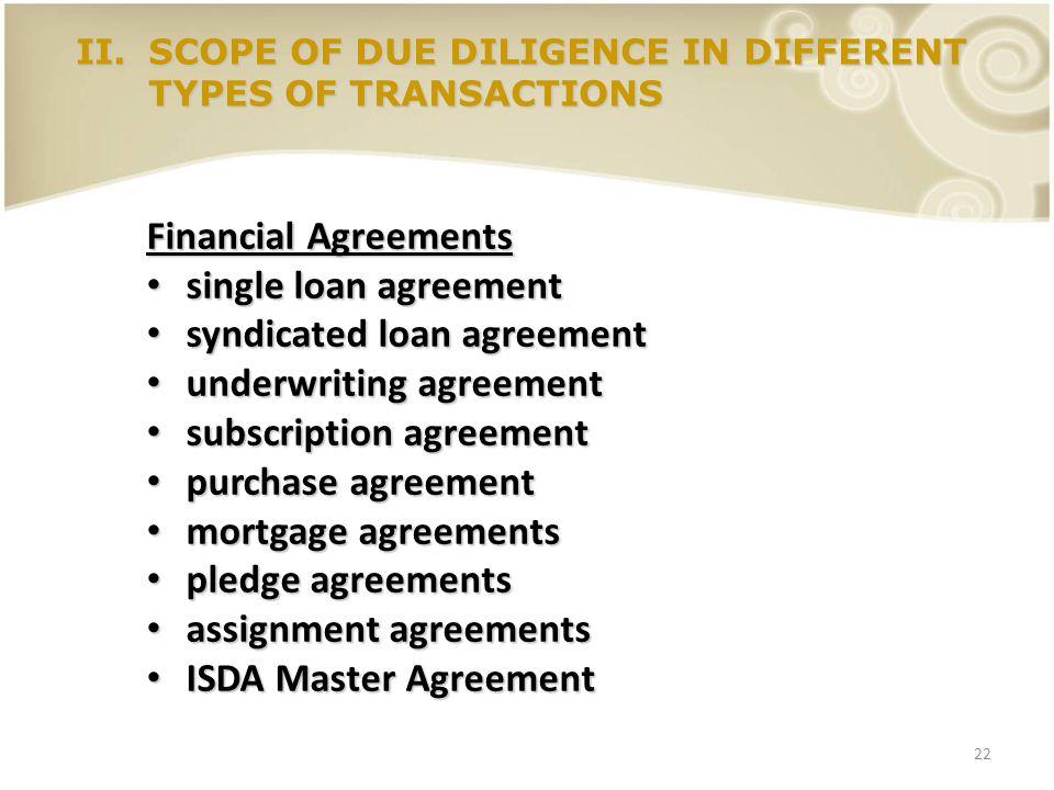 22 Financial Agreements single loan agreement single loan agreement syndicated loan agreement syndicated loan agreement underwriting agreement underwr
