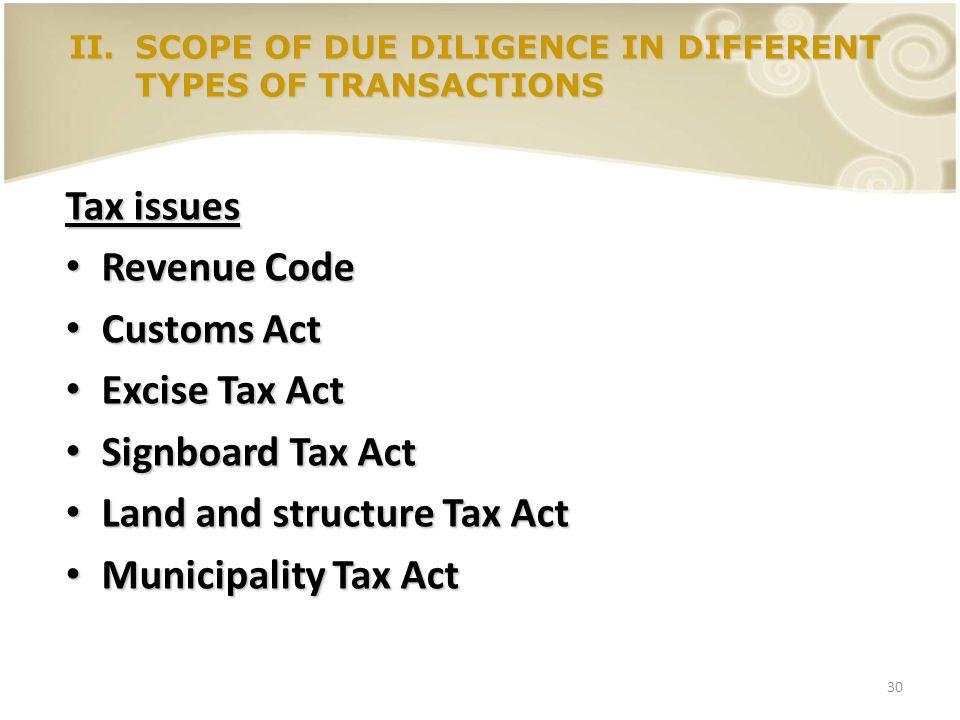 30 Tax issues Revenue Code Revenue Code Customs Act Customs Act Excise Tax Act Excise Tax Act Signboard Tax Act Signboard Tax Act Land and structure T