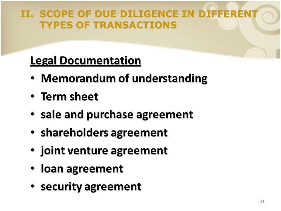 34 Legal Documentation Memorandum of understanding Memorandum of understanding Term sheet Term sheet sale and purchase agreement sale and purchase agr