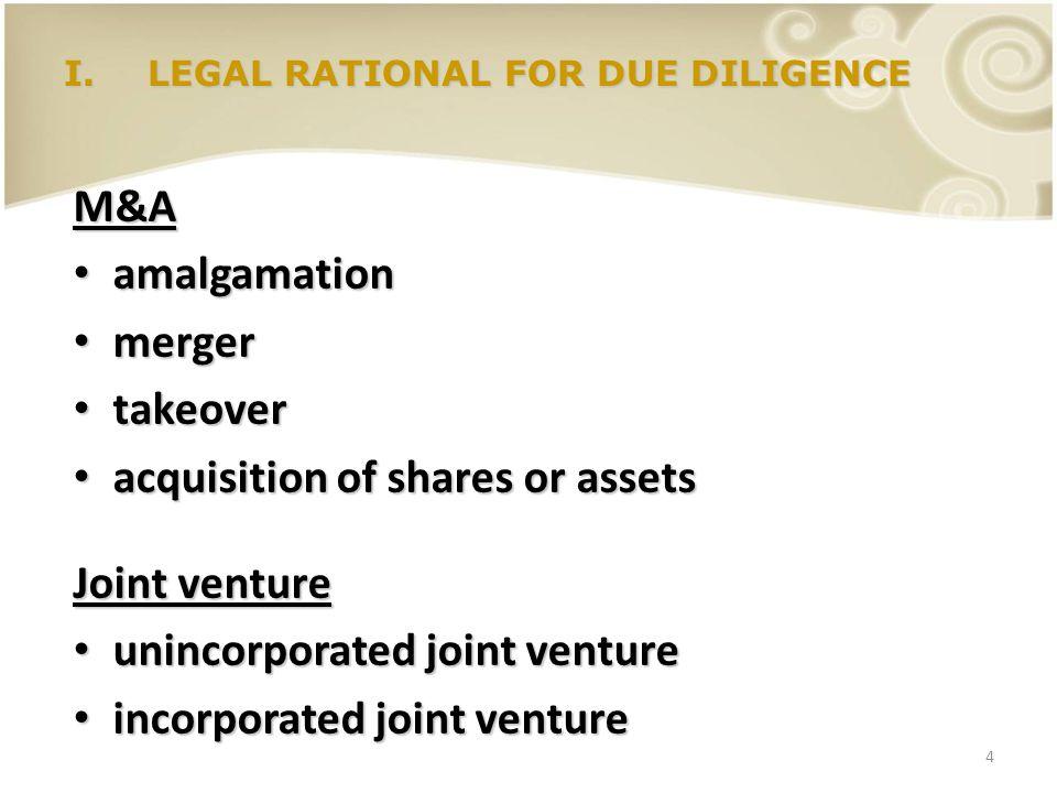 4 M&A amalgamation amalgamation merger merger takeover takeover acquisition of shares or assets acquisition of shares or assets Joint venture unincorp