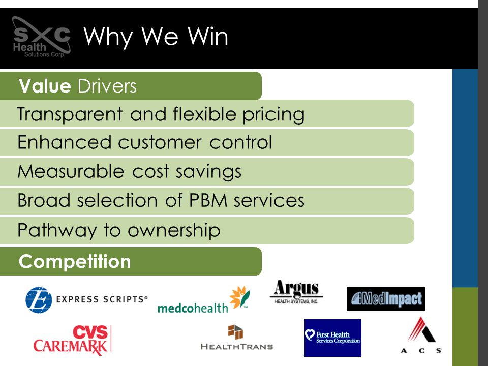 Why We Win Value Drivers Competition Transparent and flexible pricing Enhanced customer control Measurable cost savings Broad selection of PBM service