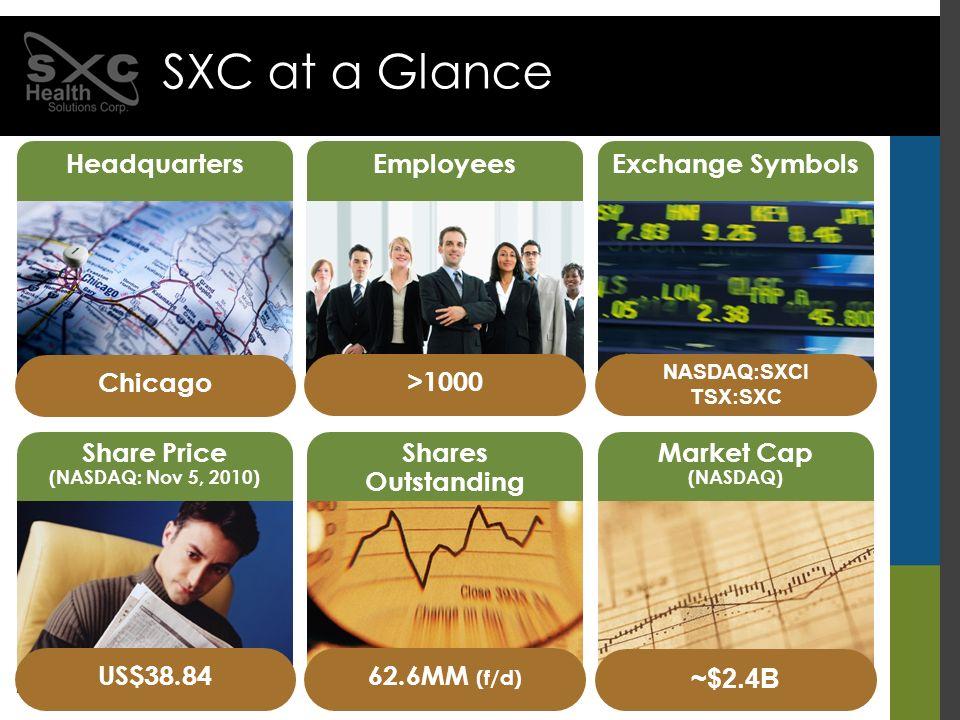 SXC at a Glance HeadquartersExchange SymbolsEmployees Share Price (NASDAQ: Nov 5, 2010) Shares Outstanding Market Cap (NASDAQ) Chicago NASDAQ:SXCI TSX:SXC >1000 US$38.84 ~$2.4B 62.6MM (f/d)