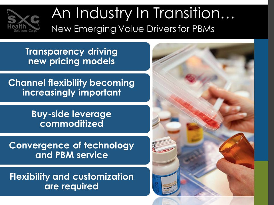 An Industry In Transition… New Emerging Value Drivers for PBMs Convergence of technology and PBM service Buy-side leverage commoditized Transparency d