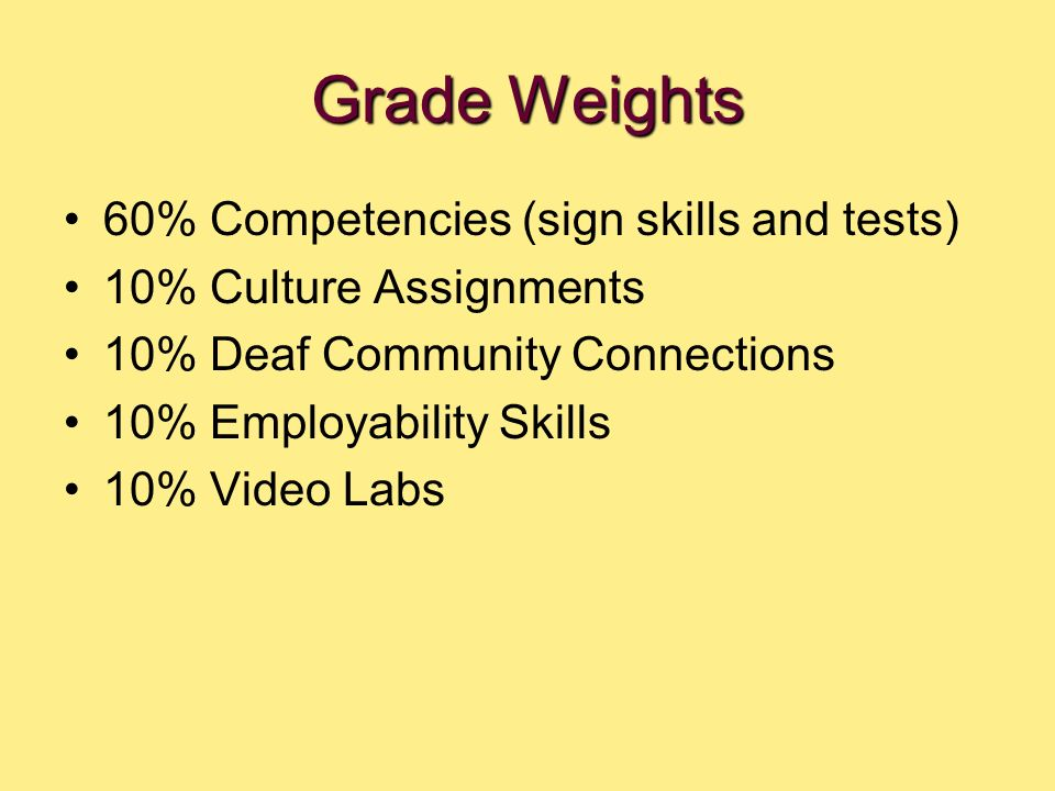 Grade Weights 60% Competencies (sign skills and tests) 10% Culture Assignments 10% Deaf Community Connections 10% Employability Skills 10% Video Labs