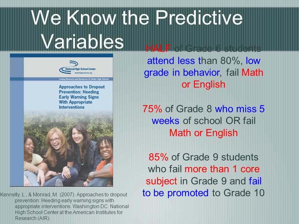 We Know the Predictive Variables Kennelly, L., & Monrad, M.