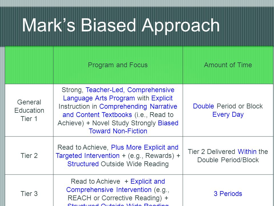 Marks Biased Approach Program and FocusAmount of Time General Education Tier 1 Strong, Teacher-Led, Comprehensive Language Arts Program with Explicit Instruction in Comprehending Narrative and Content Textbooks (i.e., Read to Achieve) + Novel Study Strongly Biased Toward Non-Fiction Double Period or Block Every Day Tier 2 Read to Achieve, Plus More Explicit and Targeted Intervention + (e.g., Rewards) + Structured Outside Wide Reading Tier 2 Delivered Within the Double Period/Block Tier 3 Read to Achieve + Explicit and Comprehensive Intervention (e.g., REACH or Corrective Reading) + Structured Outside Wide Reading 3 Periods