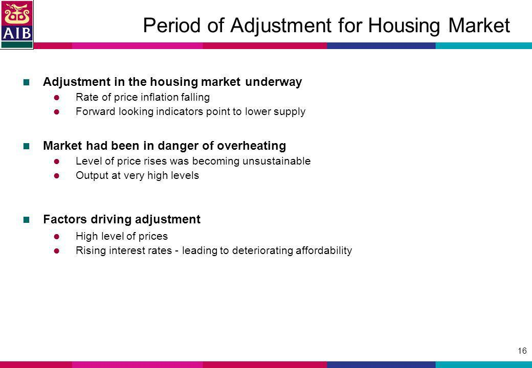 16 Period of Adjustment for Housing Market Adjustment in the housing market underway Rate of price inflation falling Forward looking indicators point