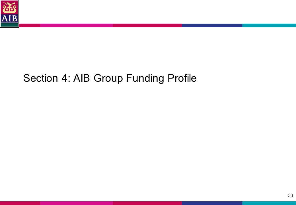 33 Section 4: AIB Group Funding Profile