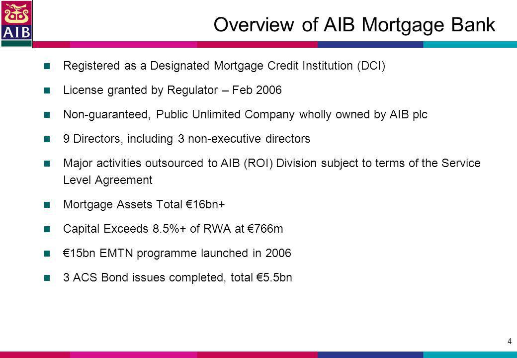 35 AIB Debt Distribution: 31 March 2007 Note: Step-up issues – adjusted to earliest step-up date AIB Debt DistributionAIB Debt Currency Mix