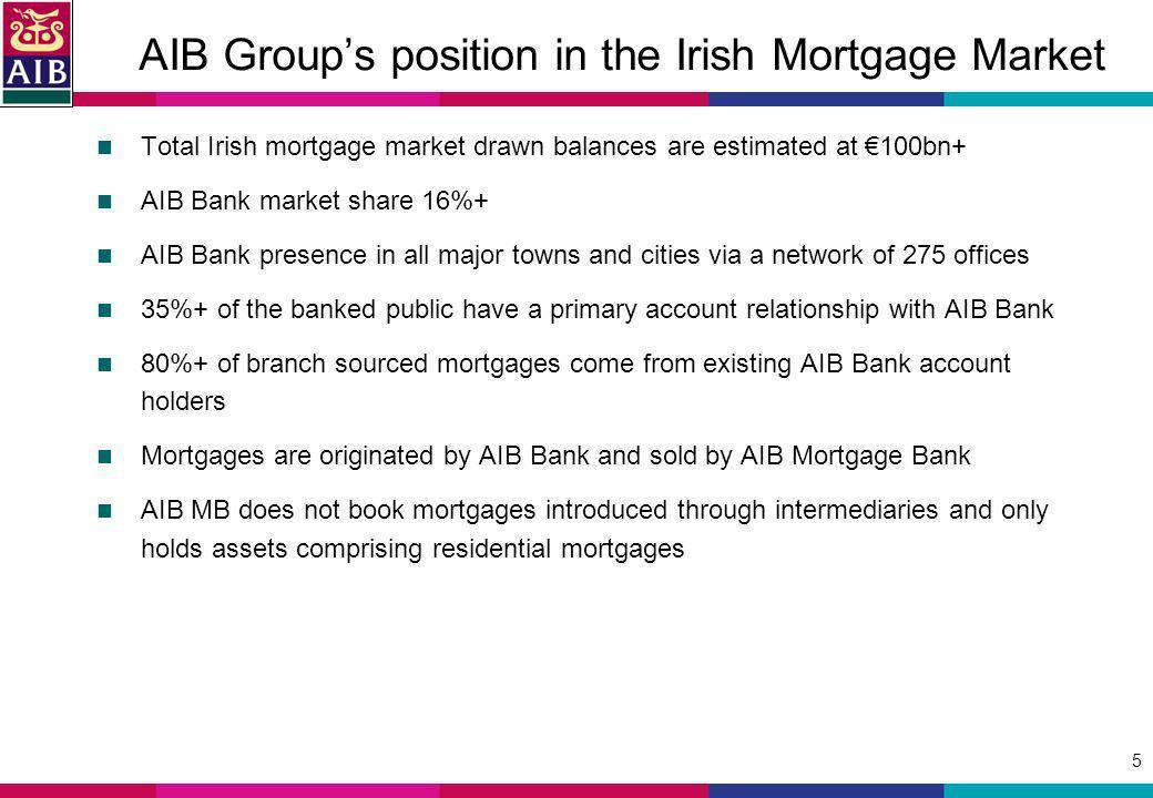 26 Section 3: Performance of Irish Covered Bonds