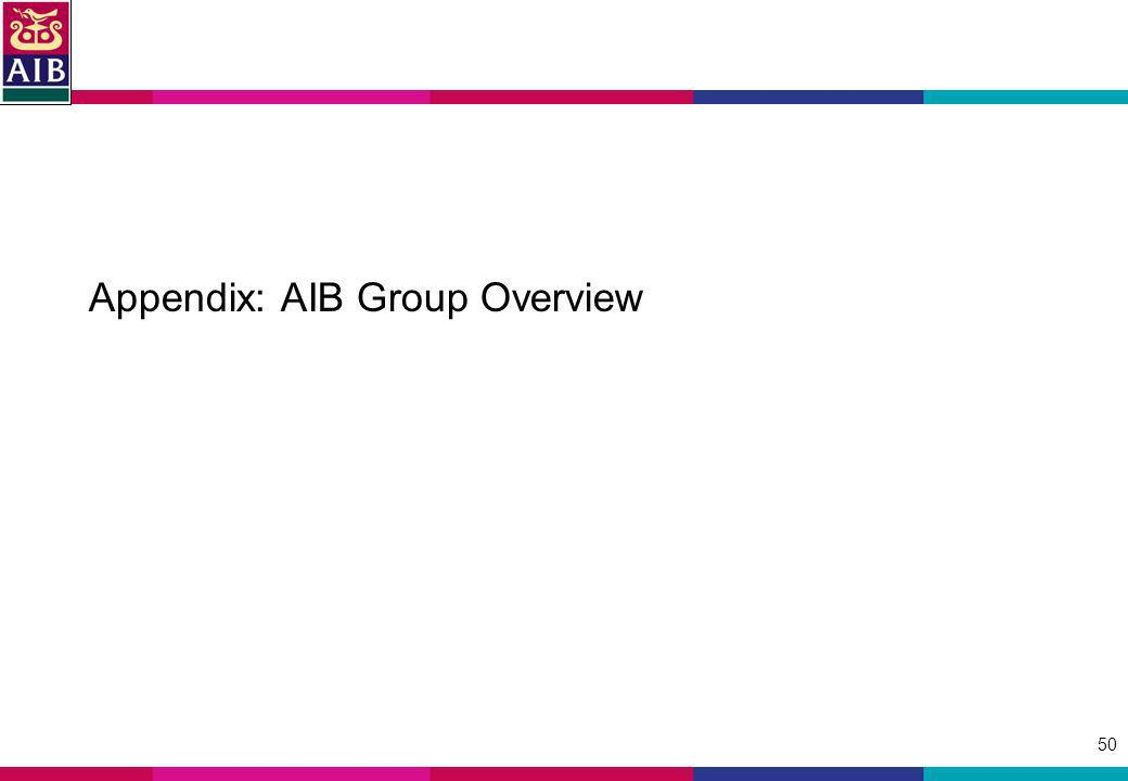 50 Appendix: AIB Group Overview