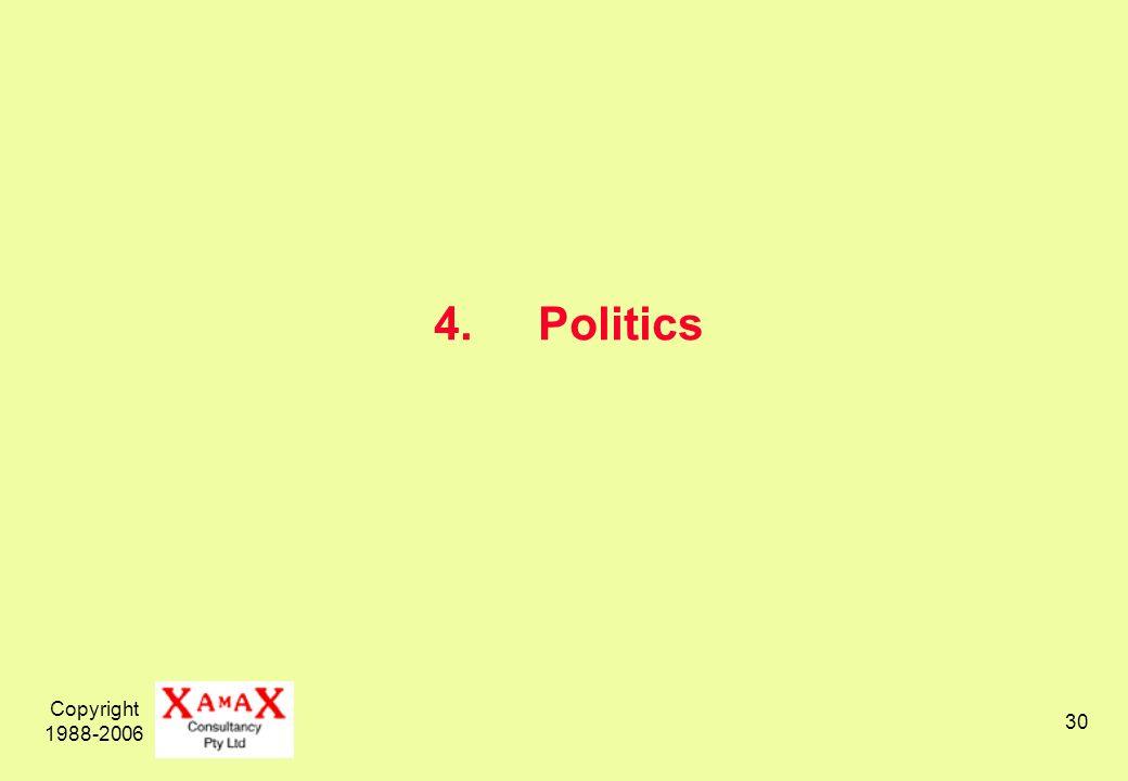 Copyright 1988-2006 30 4.Politics
