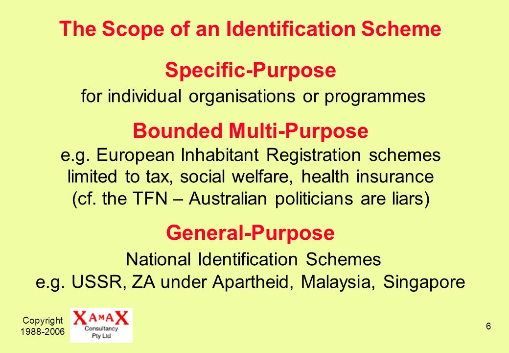 Copyright 1988-2006 7 Elements of a National ID Scheme A Database centralised or hub (i.e.