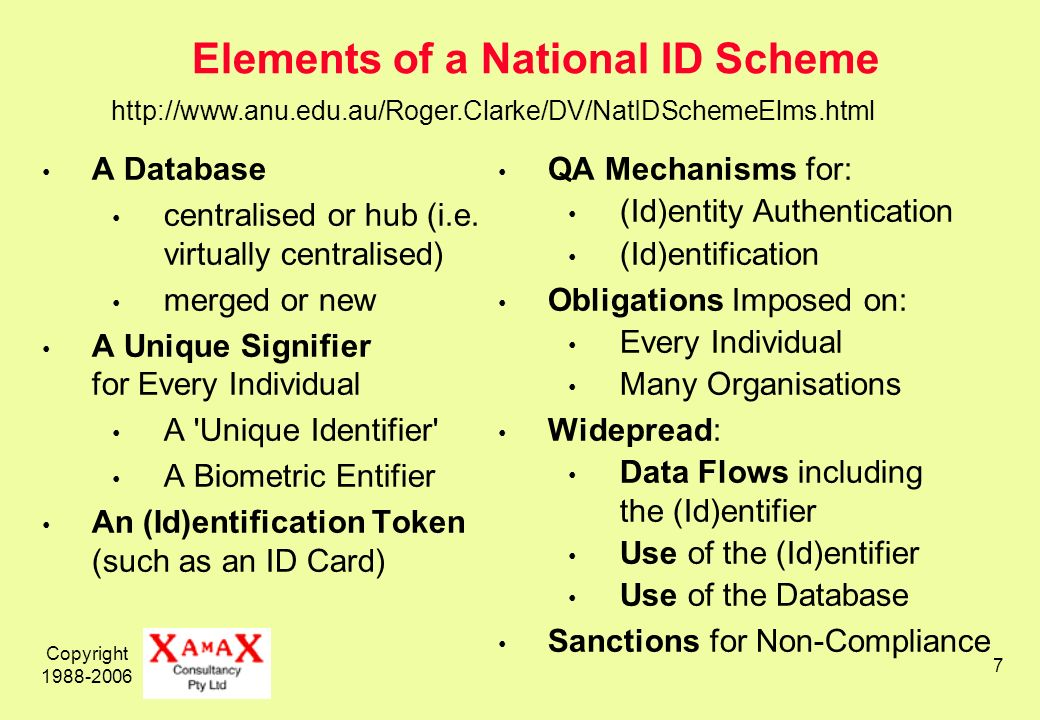 Copyright 1988-2006 8 Claimed Benefits of a Natl Id Scheme http://www.privacy.org.au/Campaigns/ID_cards/NatIDScheme.html#CaseFor (aka furphy-watch) Reduction in Identity Fraud and Identity Theft (very limited – thats already addressed in many other programs; and it entrenches false ids) Enhanced National Security / Anti-Terrorism (zero impact, because terrorists are either foreign, or theyre sleepers / virgins) Productivity / Service-Delivery Benefits (achievable with specific-purpose and at worst multi-purpose schemes, not general-purpose)