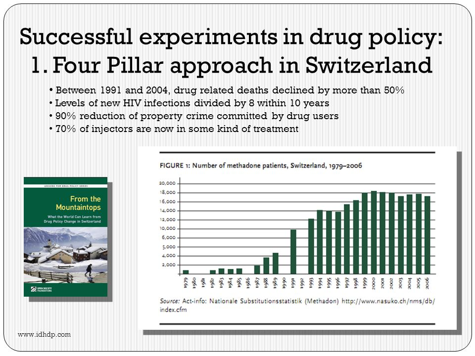 Successful experiments in drug policy: 1.