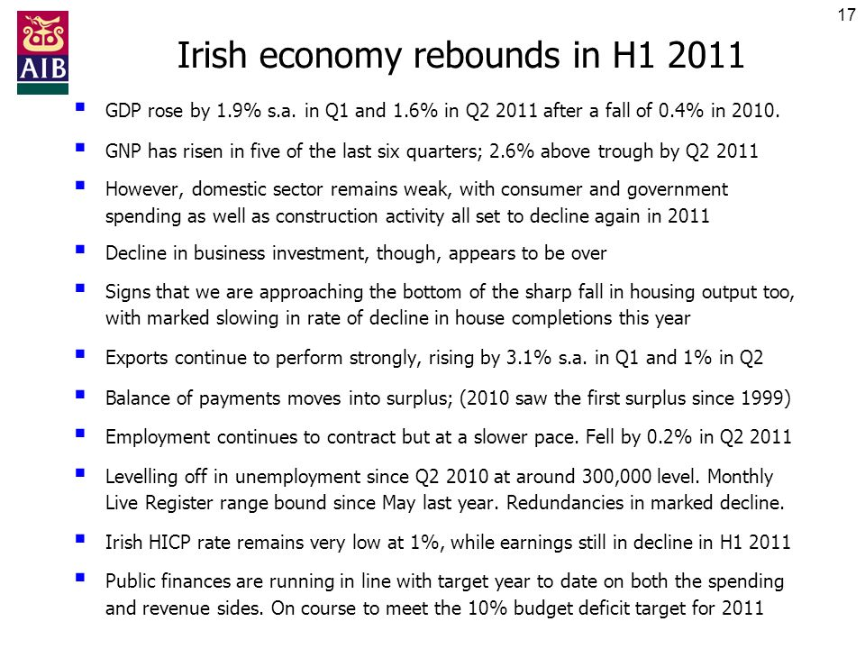 17 Irish economy rebounds in H1 2011 GDP rose by 1.9% s.a. in Q1 and 1.6% in Q2 2011 after a fall of 0.4% in 2010. GNP has risen in five of the last s