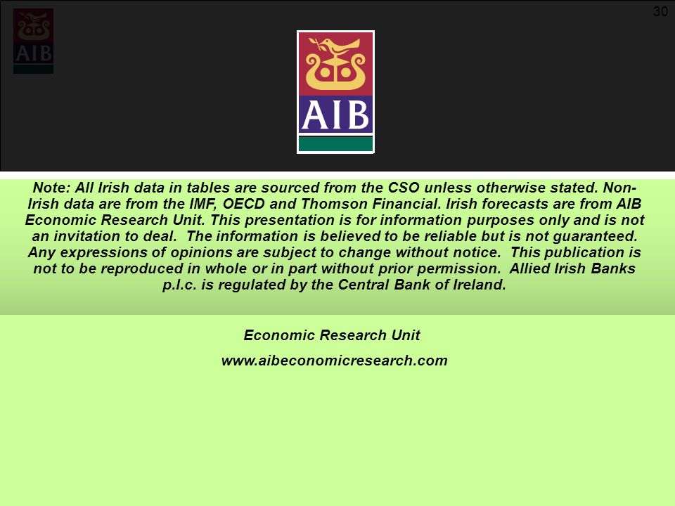 30 Note: All Irish data in tables are sourced from the CSO unless otherwise stated. Non- Irish data are from the IMF, OECD and Thomson Financial. Iris