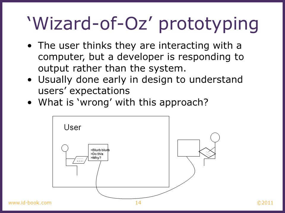 ©2011 14www.id-book.com Wizard-of-Oz prototyping The user thinks they are interacting with a computer, but a developer is responding to output rather
