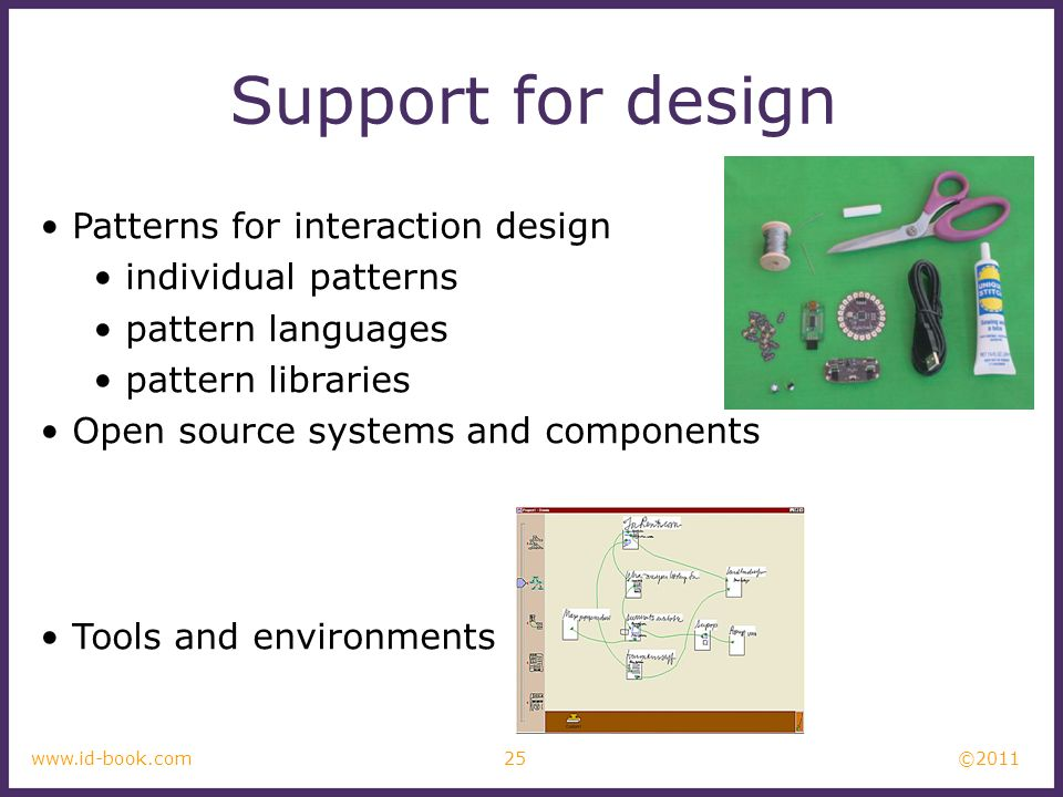 ©2011 25www.id-book.com Support for design Patterns for interaction design individual patterns pattern languages pattern libraries Open source systems