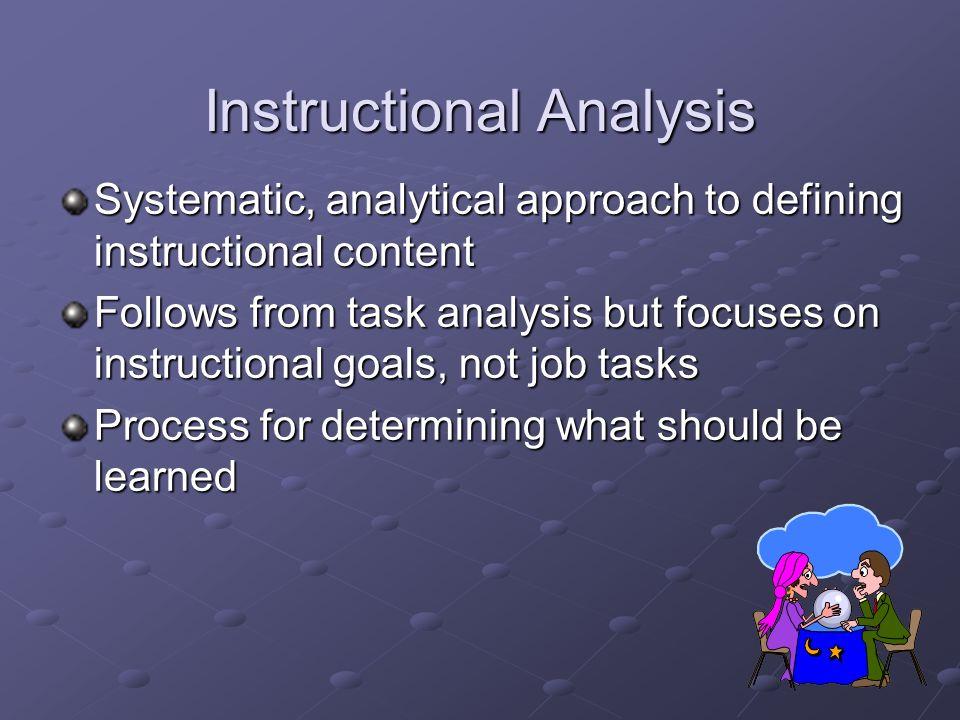Attitudes: Goal analysis Attitude Goal Indicator Behavior Indicator Behavior Indicator Behavior Indicator Behavior