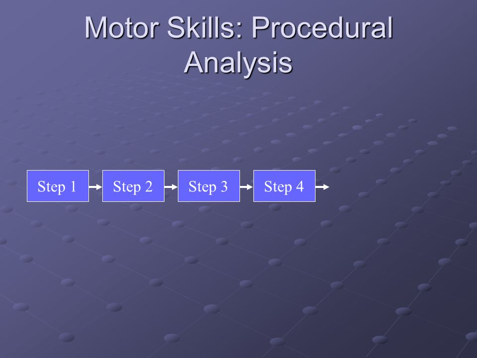 Motor Skills: Procedural Analysis Step 2Step 1Step 3Step 4