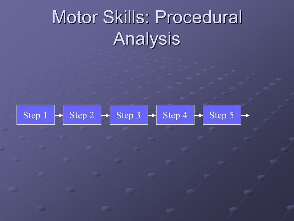 Motor Skills: Procedural Analysis Step 2Step 1Step 3Step 4Step 5