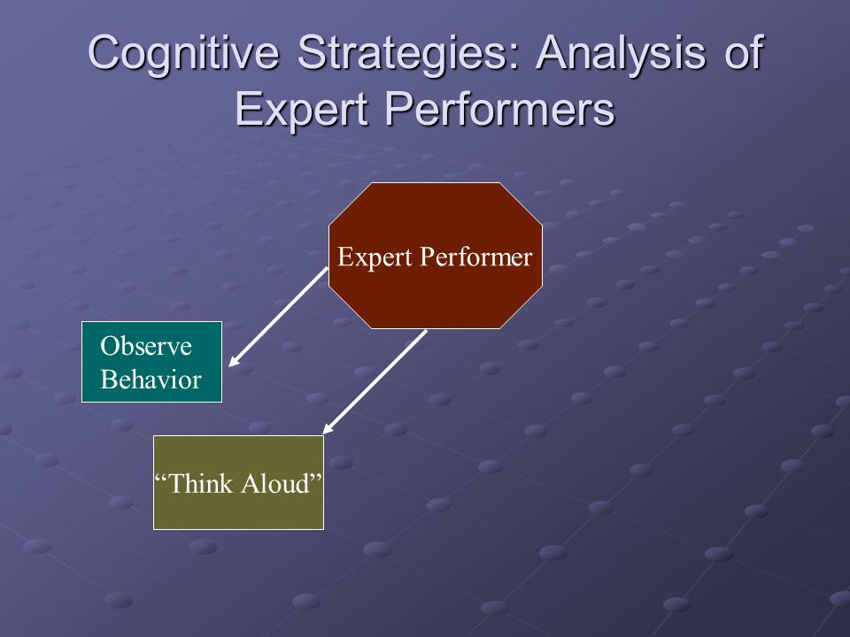 Cognitive Strategies: Analysis of Expert Performers Expert Performer Think Aloud Observe Behavior