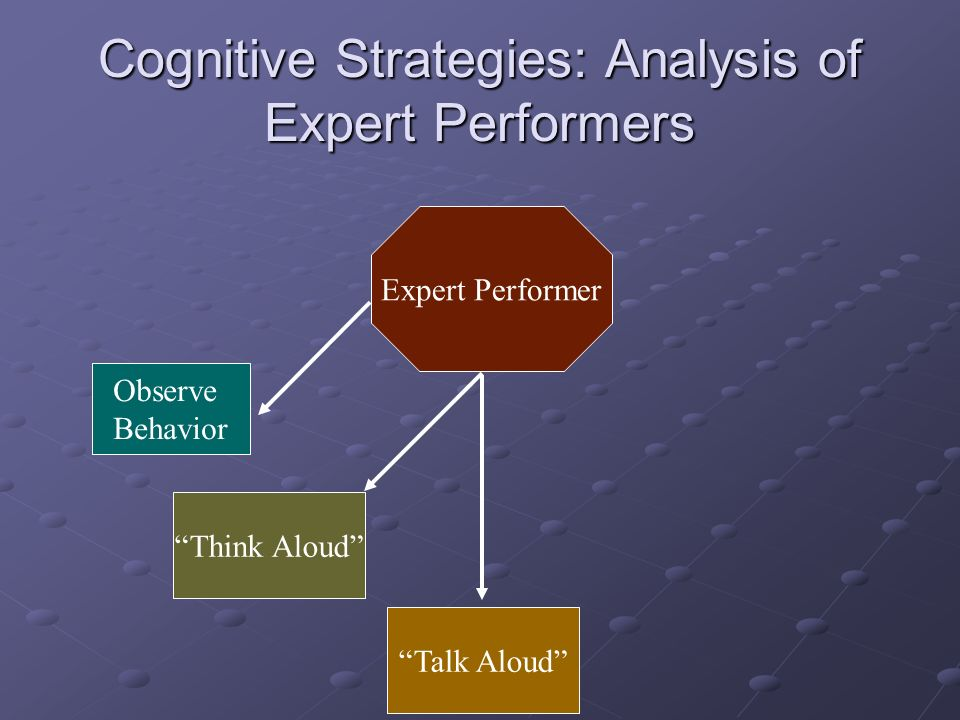 Cognitive Strategies: Analysis of Expert Performers Expert Performer Think Aloud Observe Behavior Talk Aloud