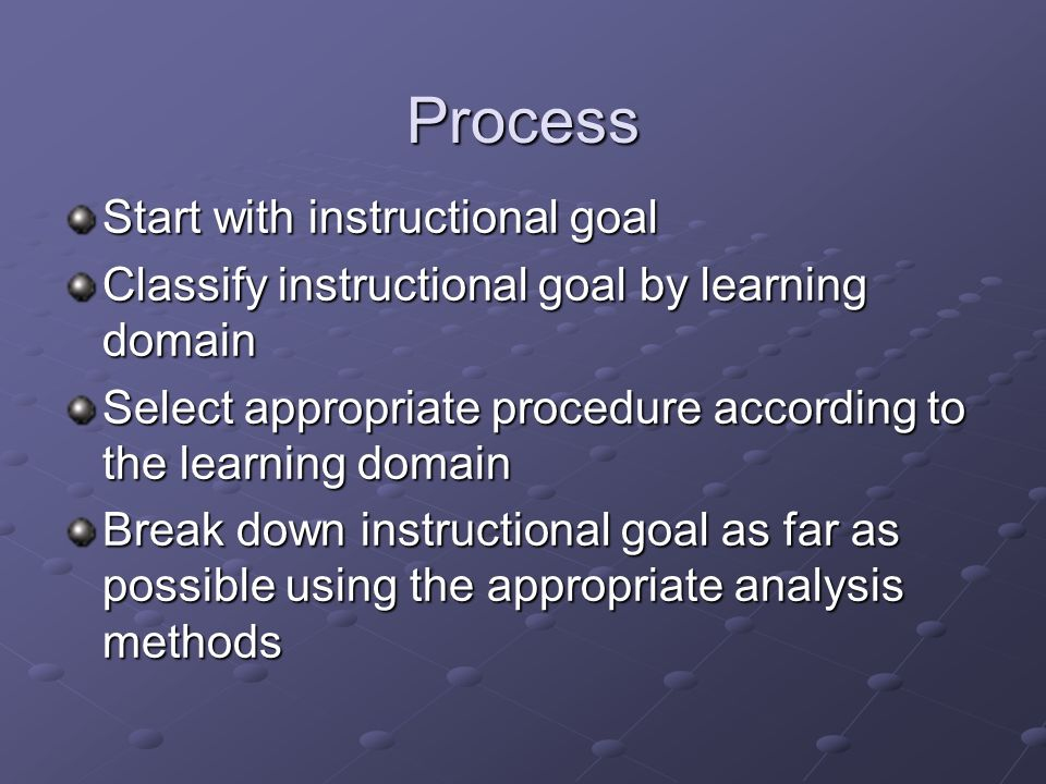 Process Start with instructional goal Classify instructional goal by learning domain Select appropriate procedure according to the learning domain Bre