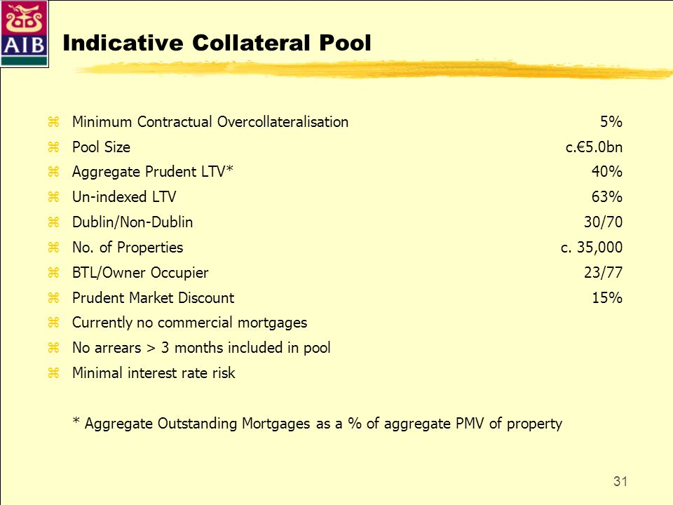 31 Indicative Collateral Pool zMinimum Contractual Overcollateralisation 5% zPool Sizec.5.0bn zAggregate Prudent LTV*40% zUn-indexed LTV63% zDublin/No