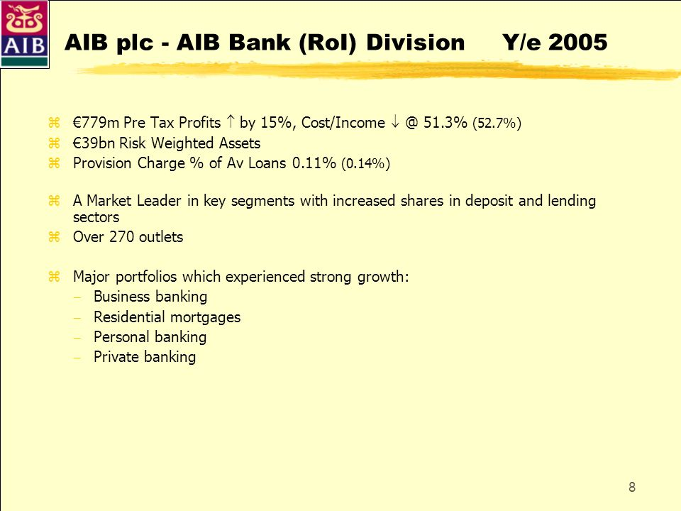 8 AIB plc - AIB Bank (RoI) Division Y/e 2005 z779m Pre Tax Profits by 15%, Cost/Income @ 51.3% (52.7%) z39bn Risk Weighted Assets zProvision Charge %