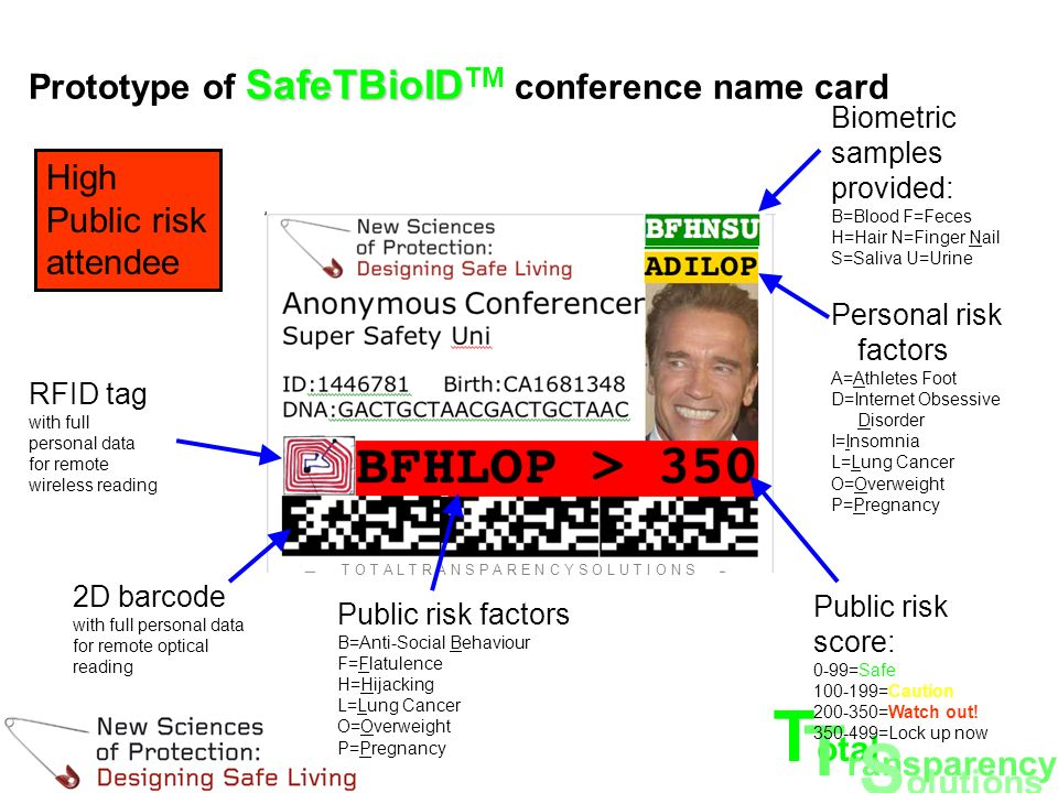 T otal T ransparency S olutions SafeTBioID Prototype of SafeTBioID TM conference name card 2D barcode with full personal data for remote optical readi