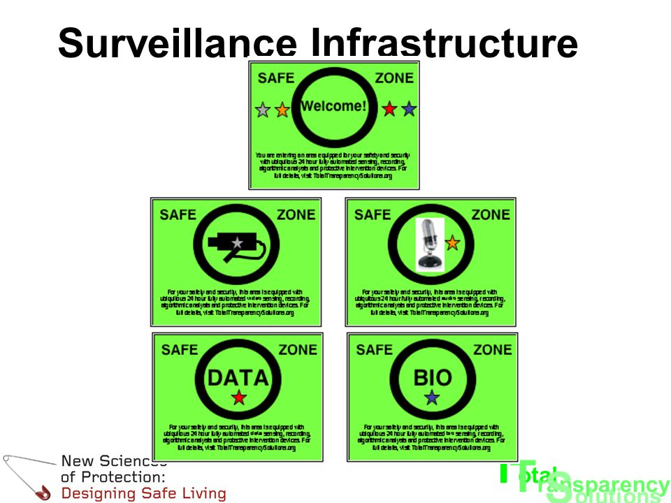 T otal T ransparency S olutions Surveillance Infrastructure