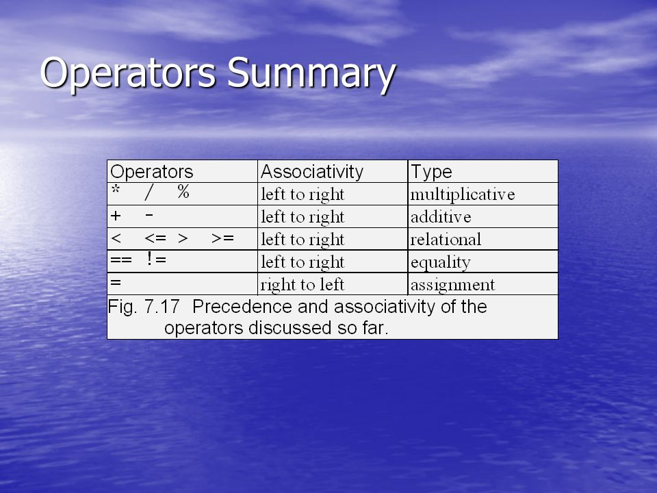 Operators Summary