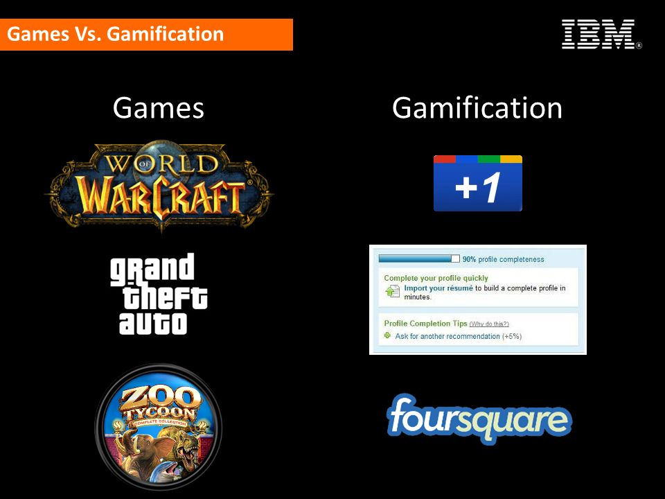 Games Vs. Gamification GamesGamification