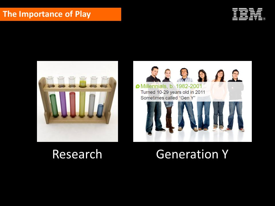 The Importance of Play ResearchGeneration Y