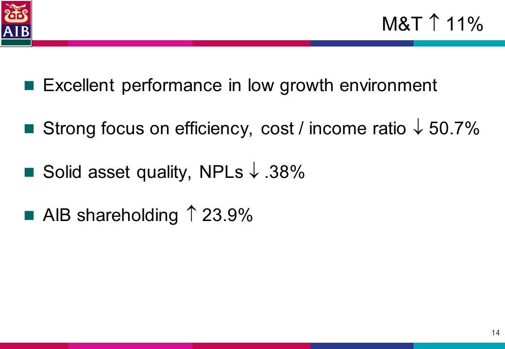 14 M&T 11% Excellent performance in low growth environment Strong focus on efficiency, cost / income ratio 50.7% Solid asset quality, NPLs.38% AIB shareholding 23.9%