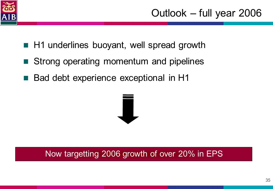 35 Outlook – full year 2006 H1 underlines buoyant, well spread growth Strong operating momentum and pipelines Bad debt experience exceptional in H1 Now targetting 2006 growth of over 20% in EPS