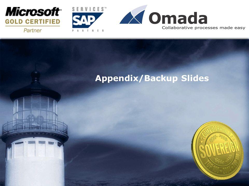 Appendix/Backup Slides